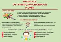 Грипп, коронавирус, другие ОРВИ